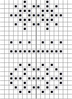 Mismatch Chart