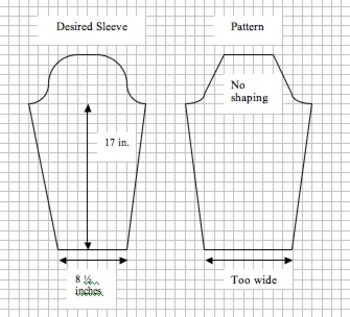 Sleeve_schematic